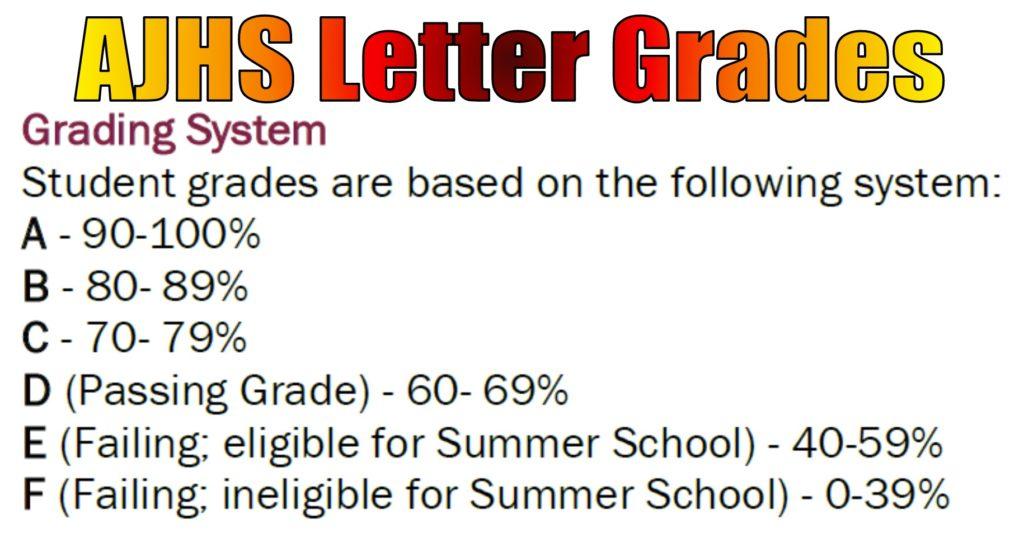 AJHS Letter Grades