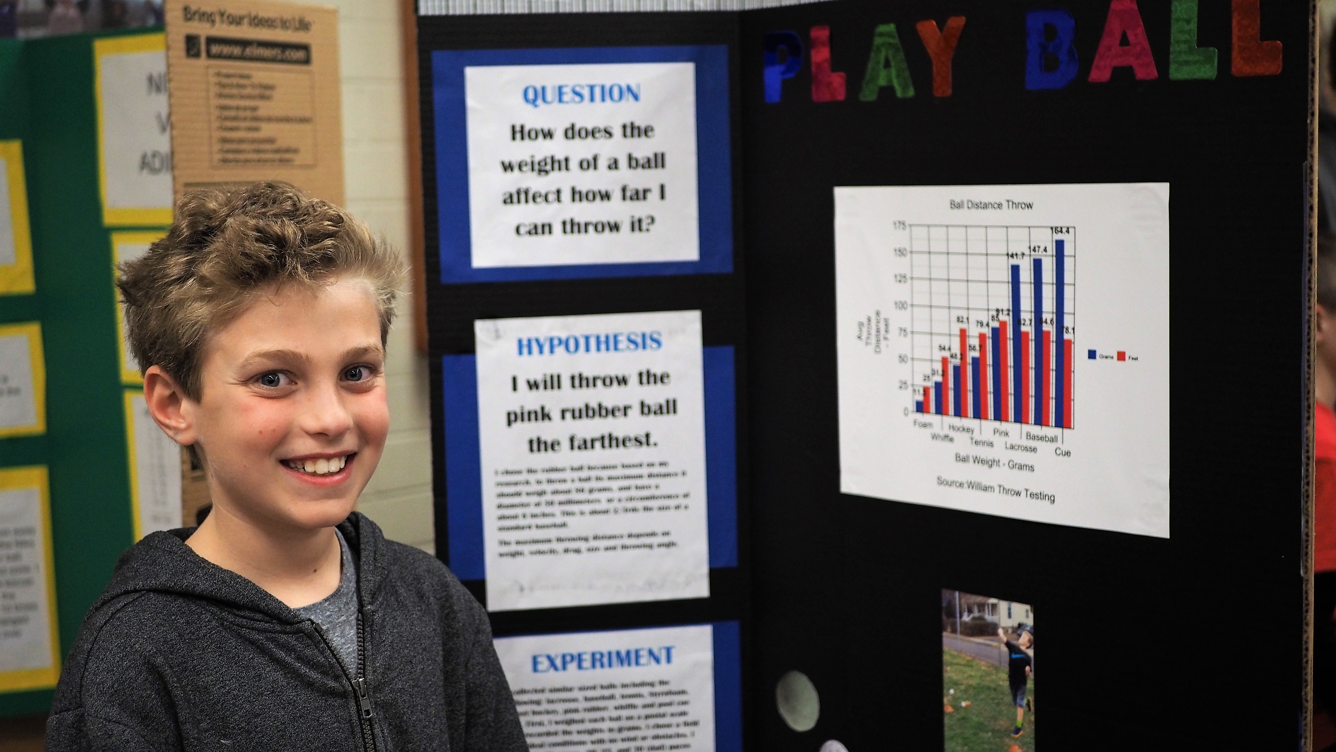 baseball science projects Science projects about baseball bats quite often i receive emails from young students (or their parents) who are doing science projects on baseball bats some students are writing to ask for help, or to ask for guidance in designing their experiment.