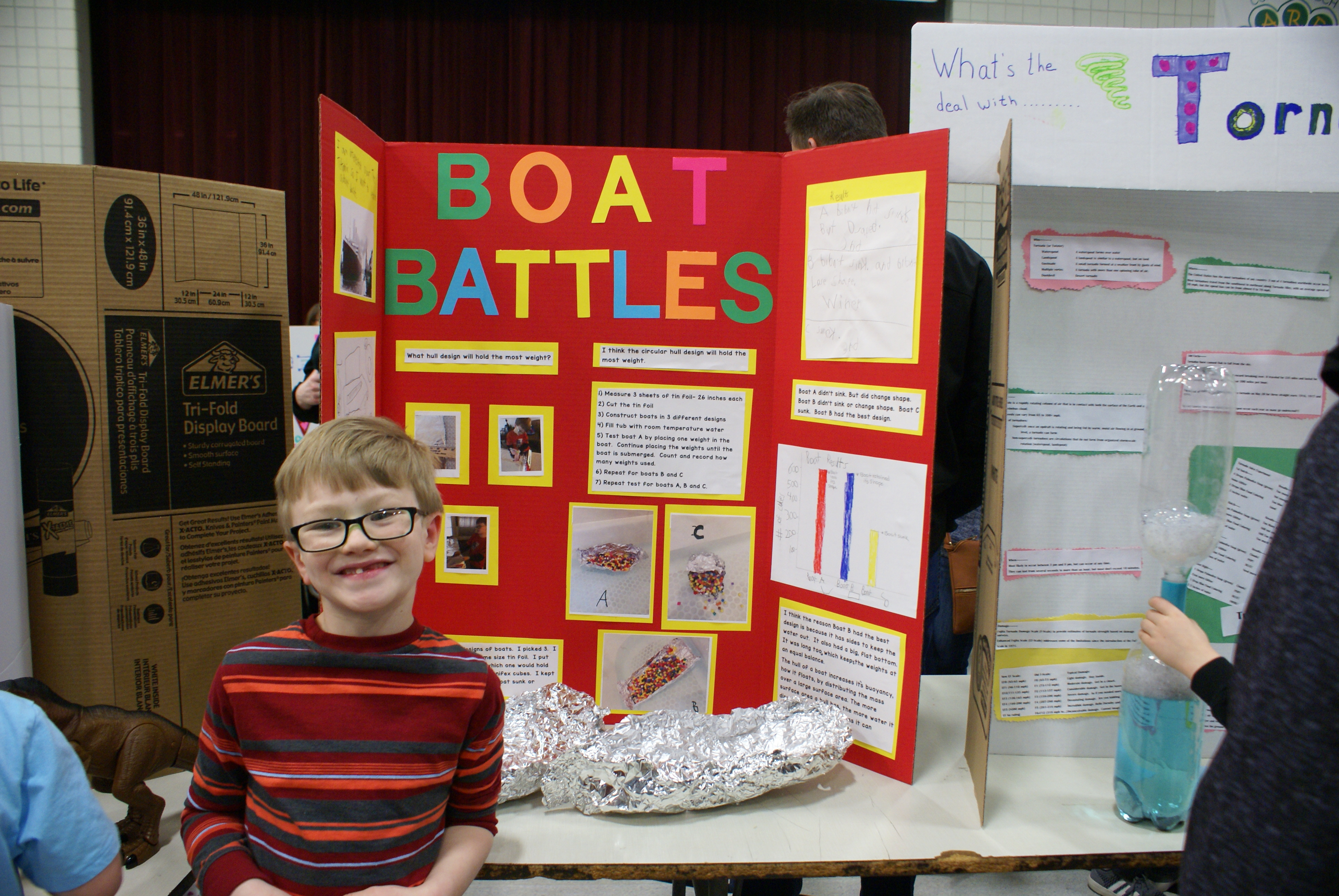 Copper Beech Elementary School Hosts Second Annual Science ...
