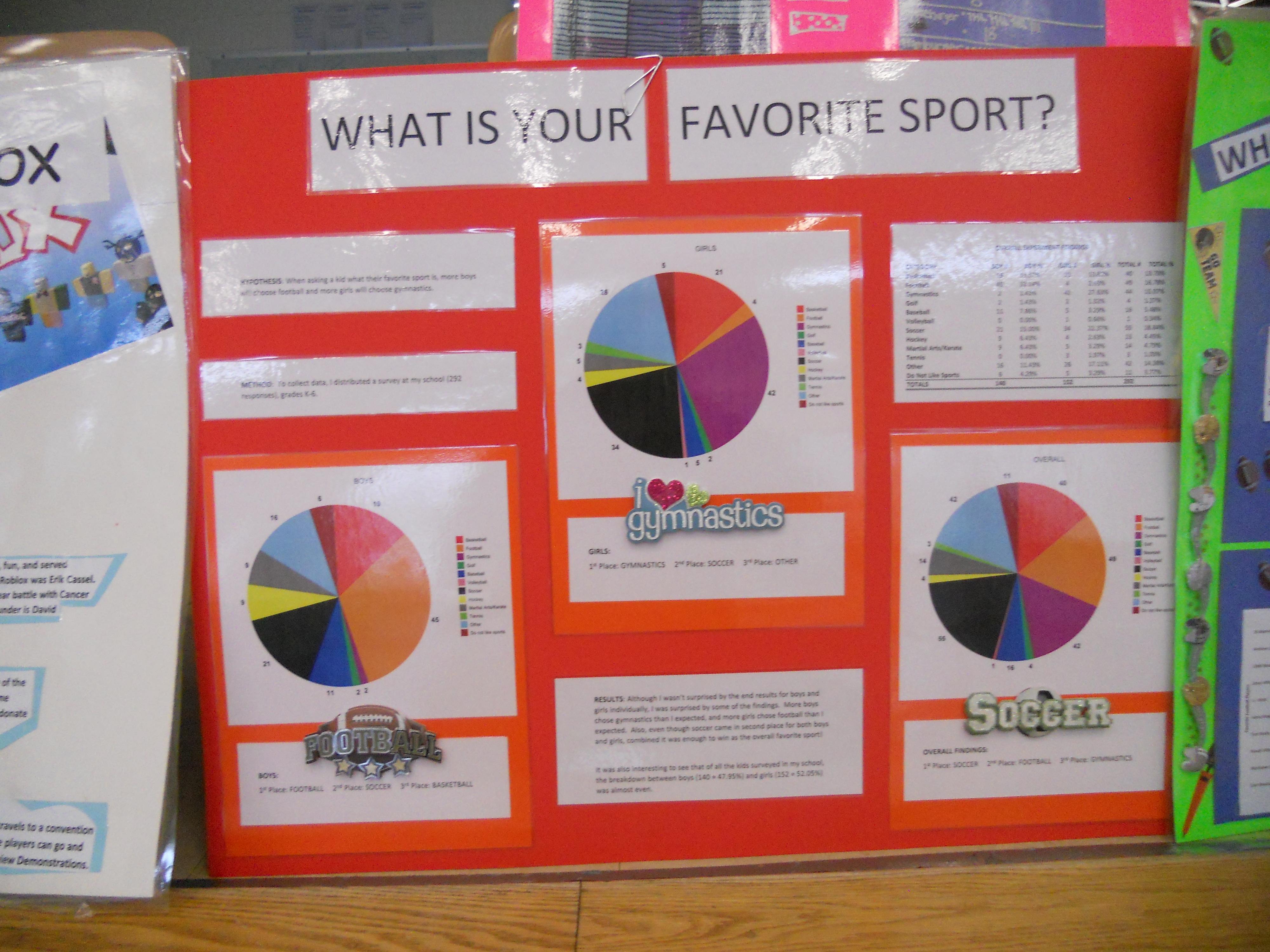 poster presentation topics